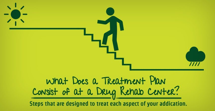 Types of treatment programs that drug rehab new york city offers